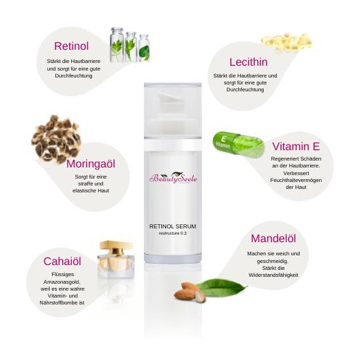 Retinol Serum Vorteile Eigenschaften